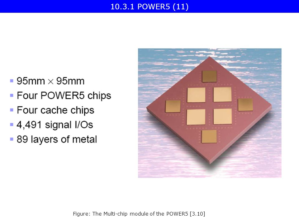 Figure: The Multi-chip module of the POWER5 [3.10] POWER5 (11)
