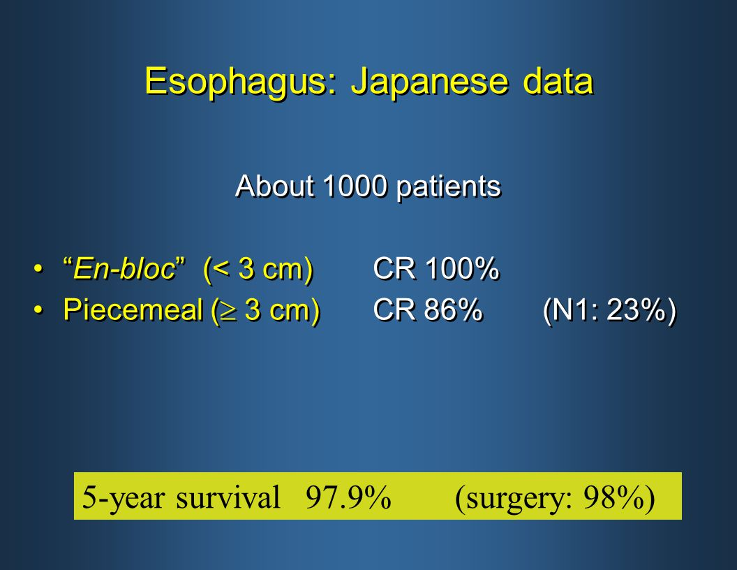 Esophagus: Japanese data About 1000 patients En-bloc (< 3 cm)CR 100% Piecemeal (  3 cm)CR 86% (N1: 23%) About 1000 patients En-bloc (< 3 cm)CR 100% Piecemeal (  3 cm)CR 86% (N1: 23%) 5-year survival97.9%(surgery: 98%)