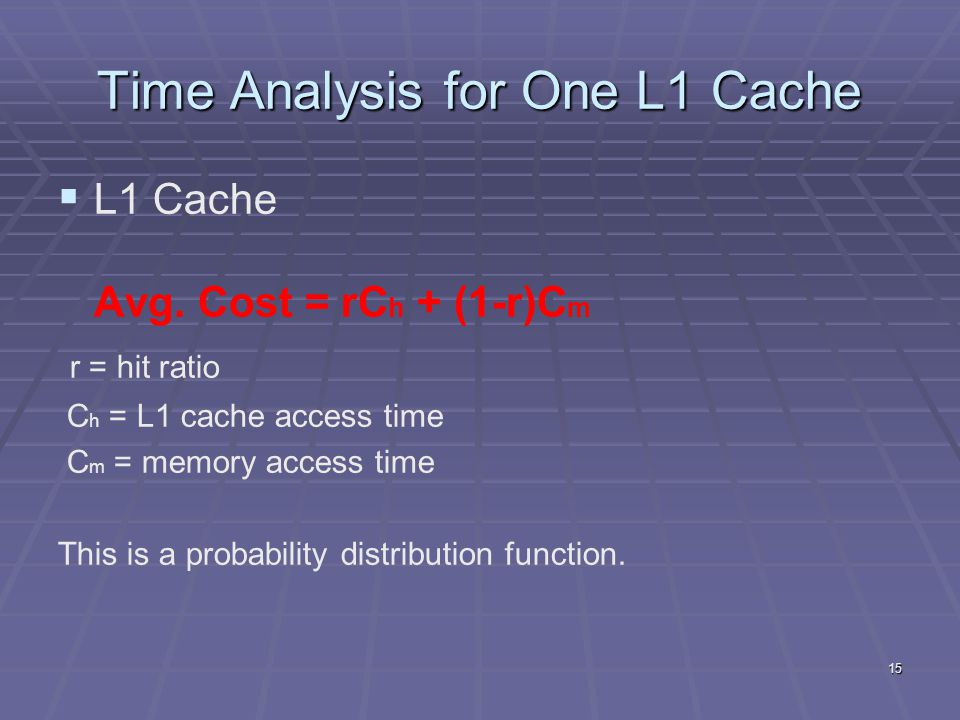 15 Time Analysis for One L1 Cache   L1 Cache Avg.