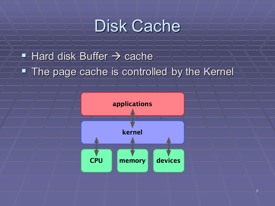 8 Disk Cache  Hard disk Buffer  cache  The page cache is controlled by the Kernel