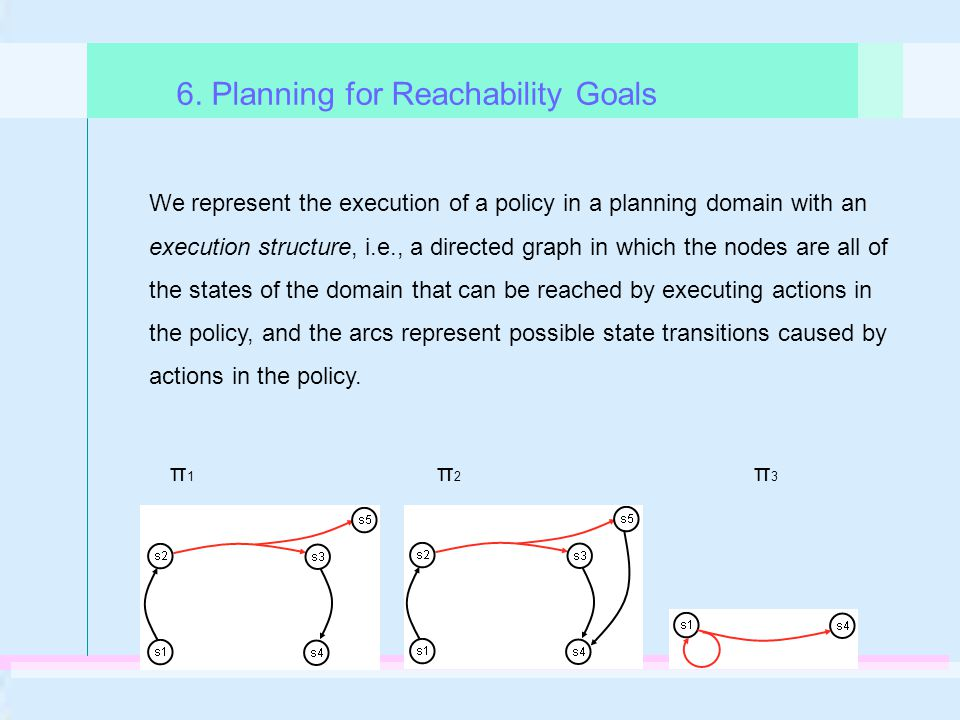 We represent the execution of a policy in a planning domain with an execution structure, i.e., a directed graph in which the nodes are all of the states of the domain that can be reached by executing actions in the policy, and the arcs represent possible state transitions caused by actions in the policy.