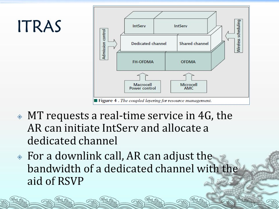 ITRAS  MT requests a real-time service in 4G, the AR can initiate IntServ and allocate a dedicated channel  For a downlink call, AR can adjust the bandwidth of a dedicated channel with the aid of RSVP 22