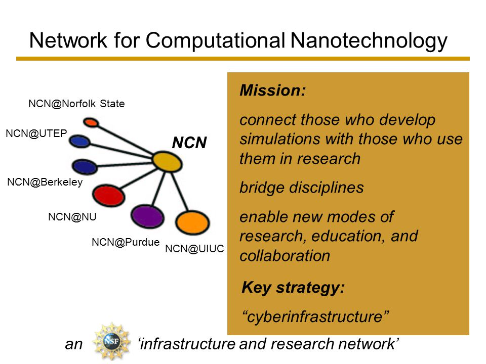 4 Network for Computational Nanotechnology NCN NCN@UIUC NCN@NU NCN@UTEP NCN@Norfolk State NCN@Purdue NCN@Berkeley an 'infrastructure and research network' Mission: connect those who develop simulations with those who use them in research bridge disciplines enable new modes of research, education, and collaboration Key strategy: cyberinfrastructure
