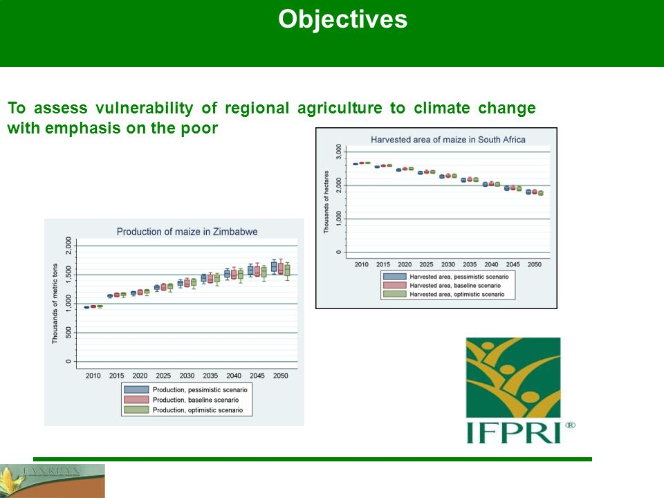 To assess vulnerability of regional agriculture to climate change with emphasis on the poor Objectives