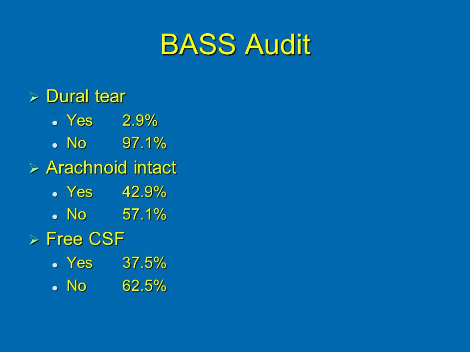 BASS Audit  Dural tear Yes2.9% Yes2.9% No97.1% No97.1%  Arachnoid intact Yes42.9% Yes42.9% No57.1% No57.1%  Free CSF Yes37.5% Yes37.5% No62.5% No62.5%