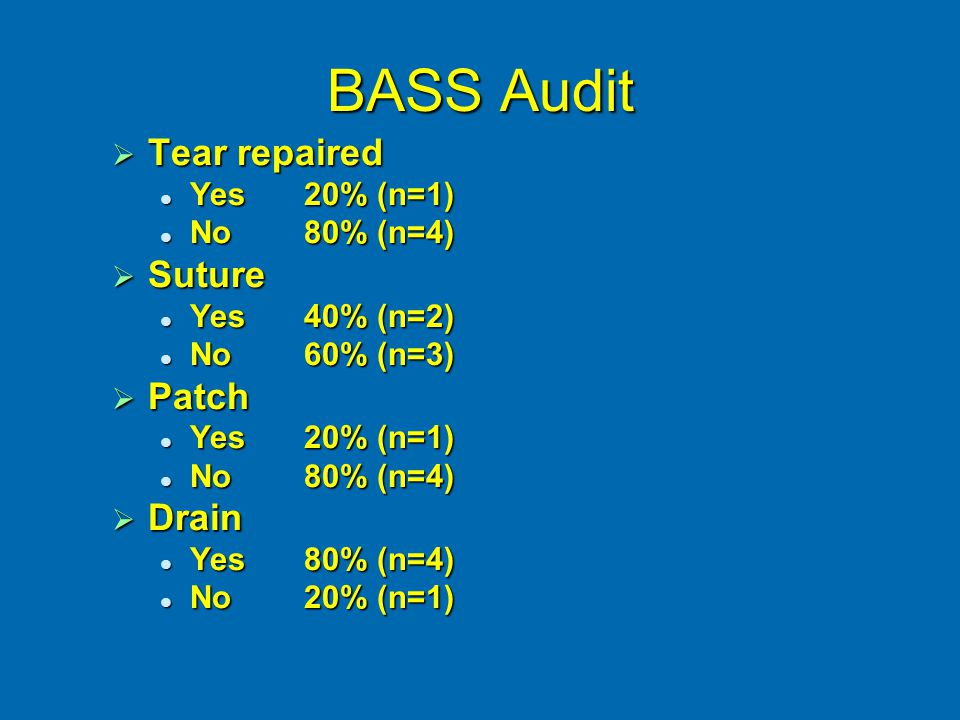 BASS Audit  Tear repaired Yes20% (n=1) Yes20% (n=1) No80% (n=4) No80% (n=4)  Suture Yes40% (n=2) Yes40% (n=2) No60% (n=3) No60% (n=3)  Patch Yes20% (n=1) Yes20% (n=1) No 80% (n=4) No 80% (n=4)  Drain Yes80% (n=4) Yes80% (n=4) No 20% (n=1) No 20% (n=1)