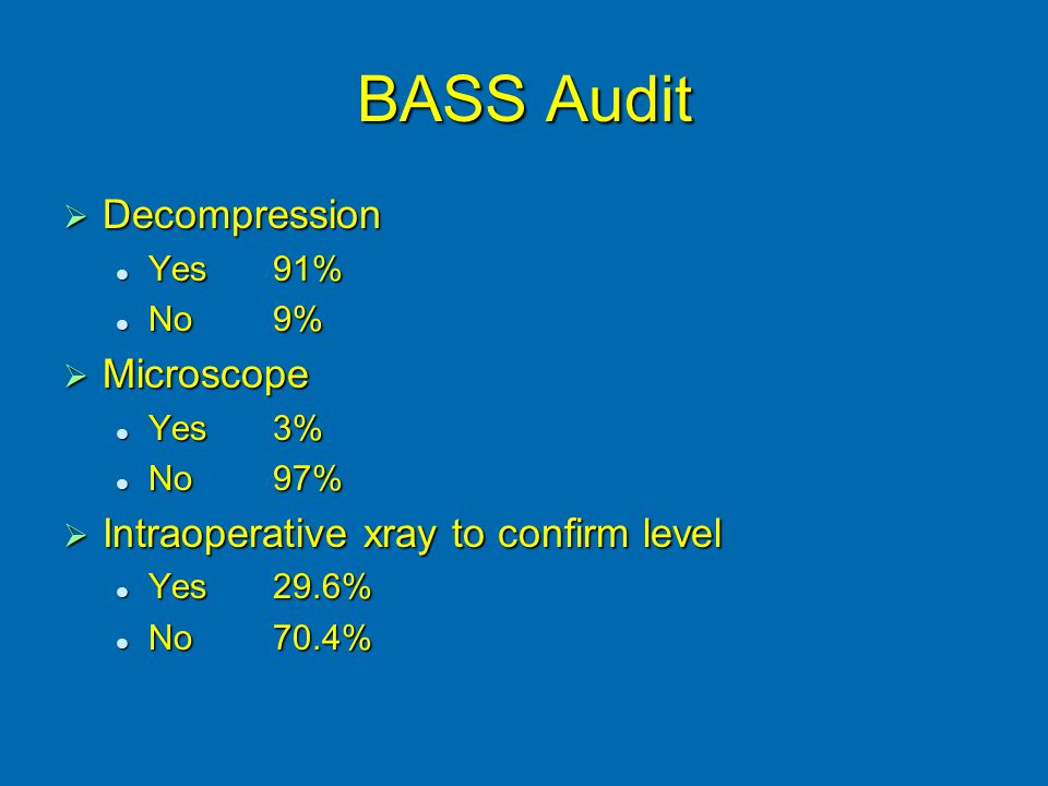BASS Audit  Decompression Yes91% Yes91% No9% No9%  Microscope Yes3% Yes3% No97% No97%  Intraoperative xray to confirm level Yes29.6% Yes29.6% No70.4% No70.4%