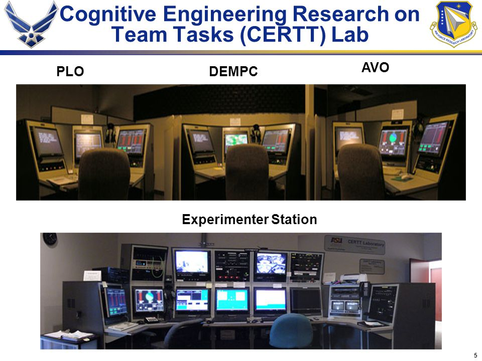 5 AVO DEMPCPLO Experimenter Station Cognitive Engineering Research on Team Tasks (CERTT) Lab