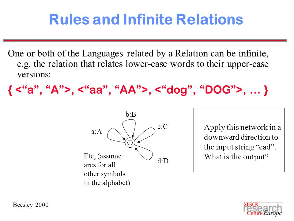 Beesley 2000 Rules and Infinite Relations One or both of the Languages related by a Relation can be infinite, e.g.