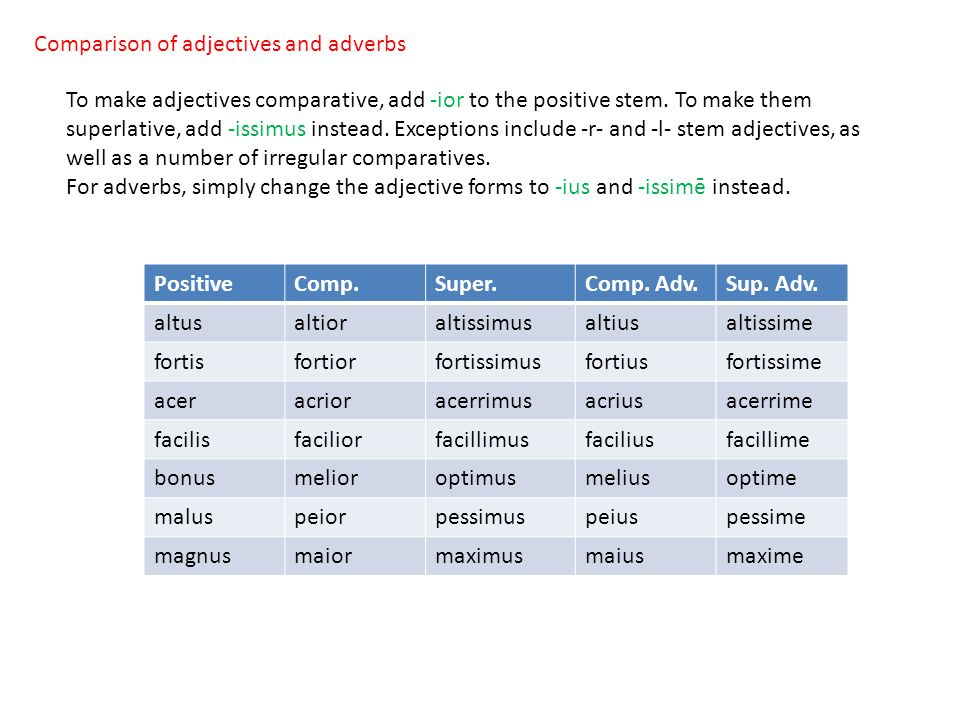 Comparison of adjectives and adverbs To make adjectives comparative, add -ior to the positive stem.