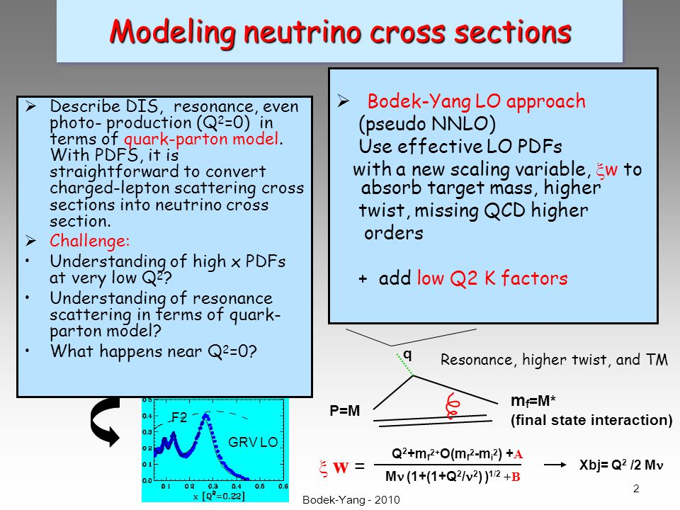 Modeling neutrino cross sections GRV LO F2  Describe DIS, resonance, even photo- production (Q 2 =0) in terms of quark-parton model.