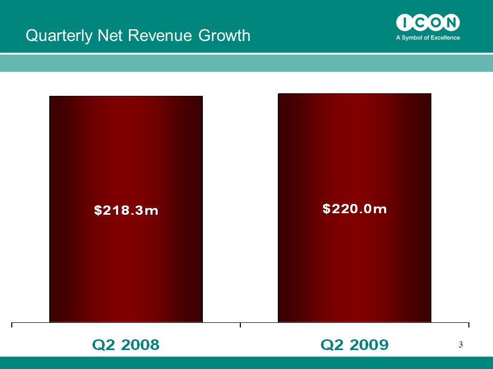 3 Quarterly Net Revenue Growth
