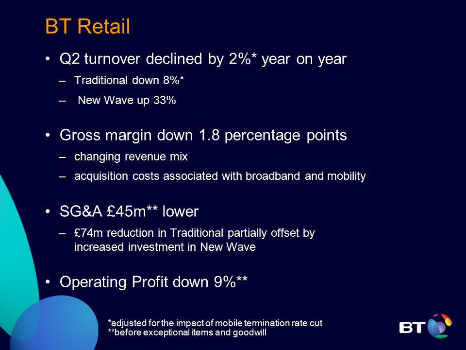 BT Retail Q2 turnover declined by 2%* year on year –Traditional down 8%* – New Wave up 33% Gross margin down 1.8 percentage points –changing revenue mix –acquisition costs associated with broadband and mobility SG&A £45m** lower –£74m reduction in Traditional partially offset by increased investment in New Wave Operating Profit down 9%** *adjusted for the impact of mobile termination rate cut **before exceptional items and goodwill