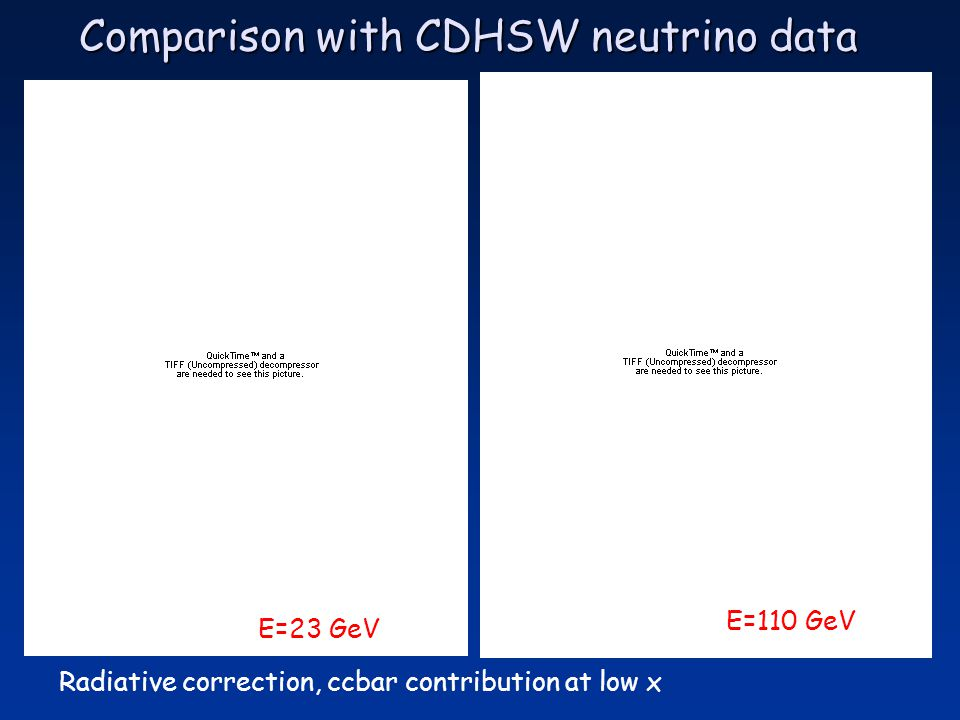Comparison with CDHSW neutrino data Radiative correction, ccbar contribution at low x E=110 GeV E=23 GeV