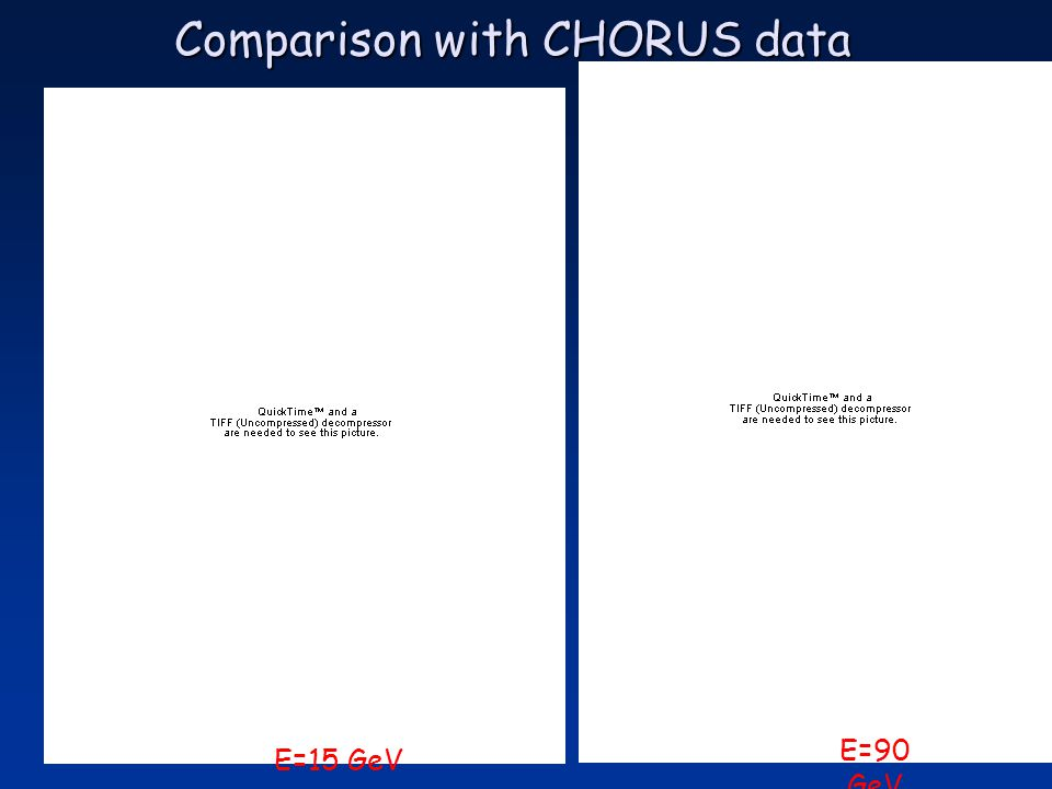 Comparison with CHORUS data E=15 GeV E=90 GeV