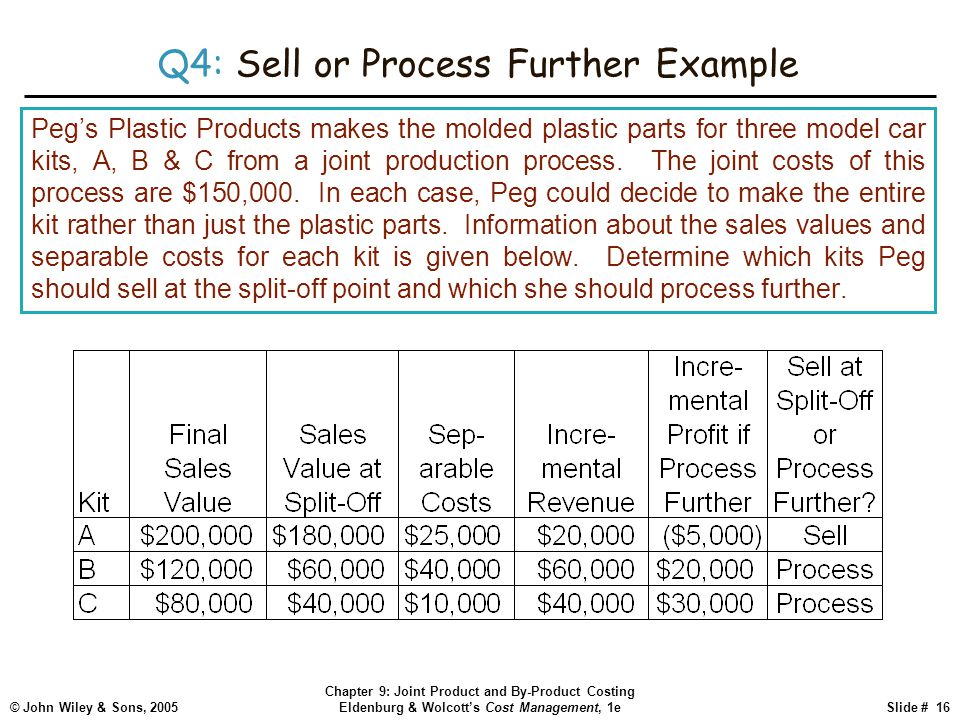 © John Wiley & Sons, 2005 Chapter 9: Joint Product and By-Product Costing Eldenburg & Wolcott's Cost Management, 1eSlide # 16 Q4: Sell or Process Further Example Peg's Plastic Products makes the molded plastic parts for three model car kits, A, B & C from a joint production process.