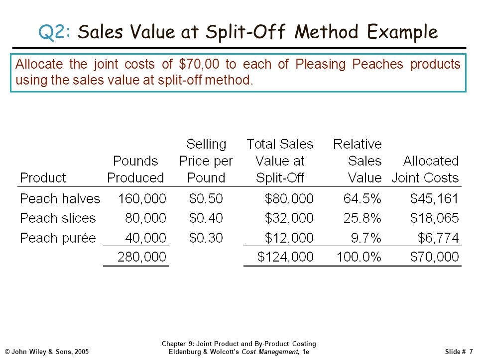 © John Wiley & Sons, 2005 Chapter 9: Joint Product and By-Product Costing Eldenburg & Wolcott's Cost Management, 1eSlide # 7 Q2: Sales Value at Split-Off Method Example Allocate the joint costs of $70,00 to each of Pleasing Peaches products using the sales value at split-off method.