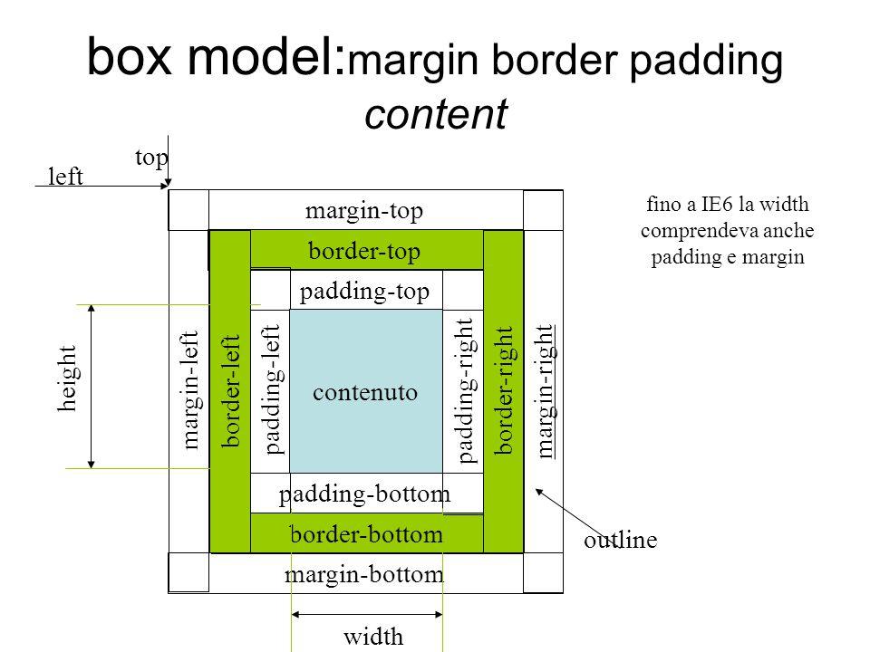 box model margin border padding content margin top border top