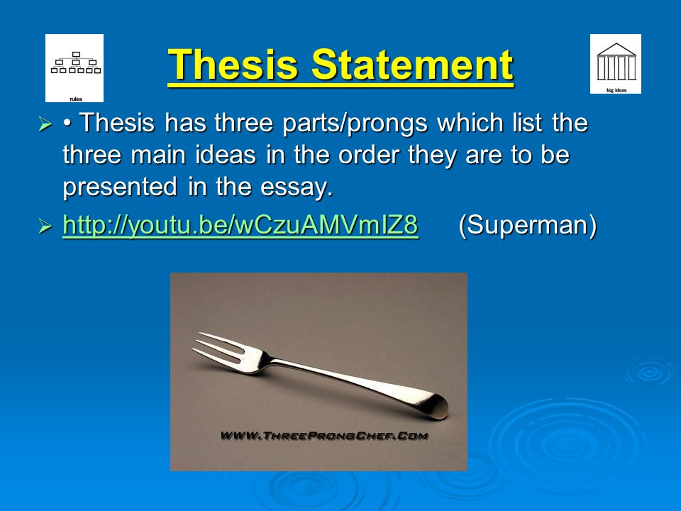 Thesis Statement  Thesis has three parts/prongs which list the three main ideas in the order they are to be presented in the essay.