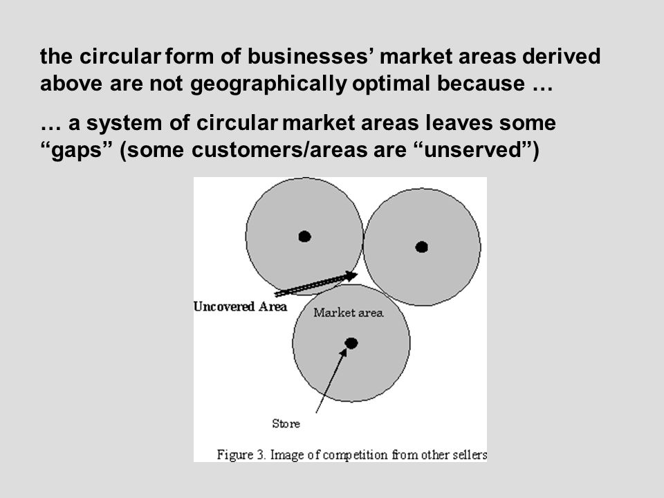the circular form of businesses' market areas derived above are not geographically optimal because … … a system of circular market areas leaves some gaps (some customers/areas are unserved )
