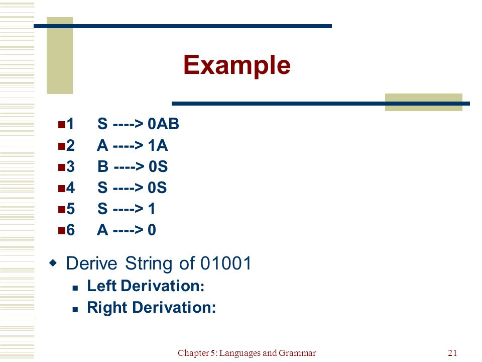 Chapter 5: Languages and Grammar21 Example  Derive String of 01001 Left Derivation : Right Derivation: 1 S ----> 0AB 2 A ----> 1A 3 B ----> 0S 4 S ----> 0S 5 S ----> 1 6 A ----> 0