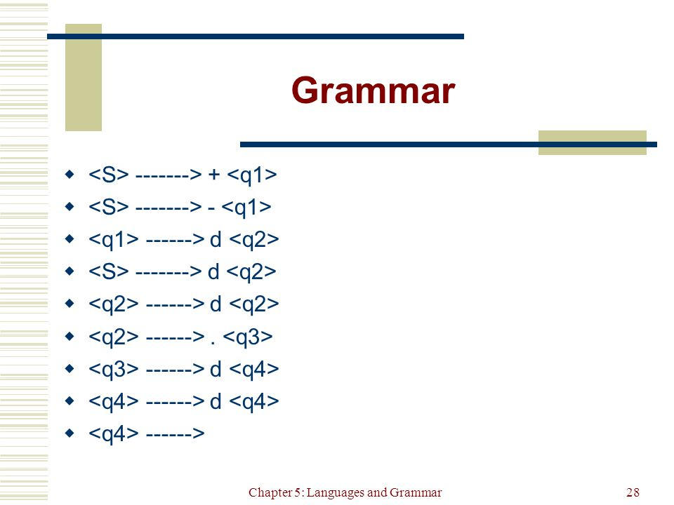 Chapter 5: Languages and Grammar28 Grammar  -------> +  -------> -  ------> d  -------> d  ------> d  ------>.