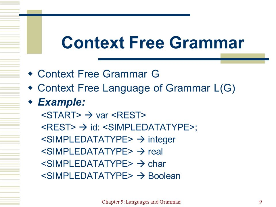 Chapter 5: Languages and Grammar9 Context Free Grammar  Context Free Grammar G  Context Free Language of Grammar L(G)  Example:  var  id: ;  integer  real  char  Boolean