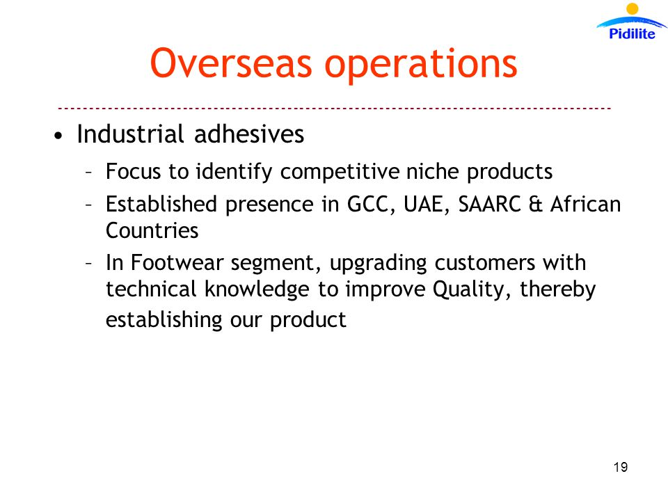 ------------------------------------------------------------------------------------------ 19 Overseas operations Industrial adhesives –Focus to identify competitive niche products –Established presence in GCC, UAE, SAARC & African Countries –In Footwear segment, upgrading customers with technical knowledge to improve Quality, thereby establishing our product