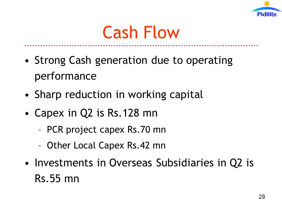 ------------------------------------------------------------------------------------------ 29 Cash Flow Strong Cash generation due to operating performance Sharp reduction in working capital Capex in Q2 is Rs.128 mn –PCR project capex Rs.70 mn –Other Local Capex Rs.42 mn Investments in Overseas Subsidiaries in Q2 is Rs.55 mn
