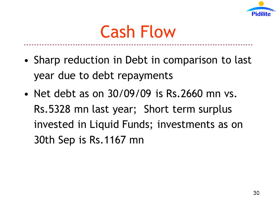 ------------------------------------------------------------------------------------------ 30 Cash Flow Sharp reduction in Debt in comparison to last year due to debt repayments Net debt as on 30/09/09 is Rs.2660 mn vs.
