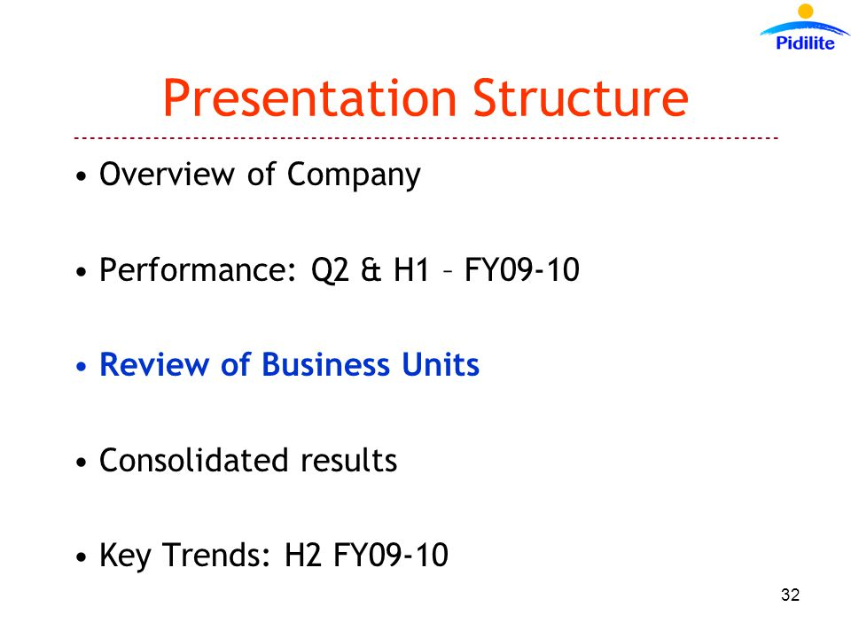 ------------------------------------------------------------------------------------------ 32 Presentation Structure Overview of Company Performance: Q2 & H1 – FY09-10 Review of Business Units Consolidated results Key Trends: H2 FY09-10