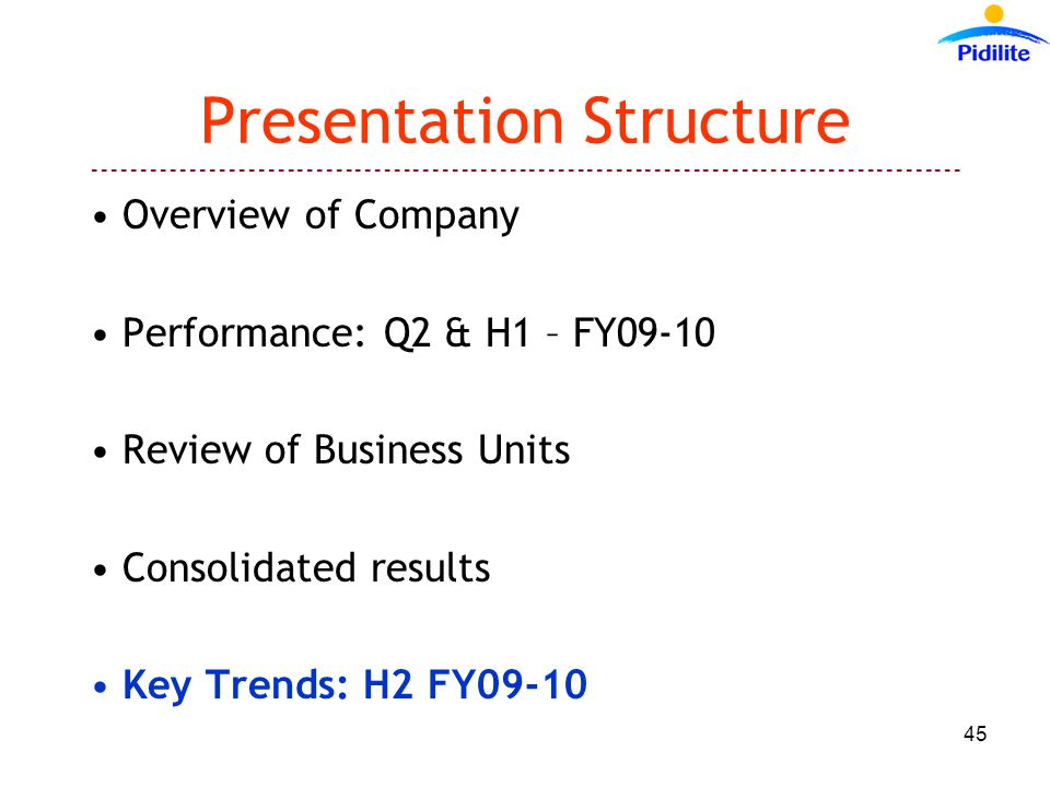 ------------------------------------------------------------------------------------------ 45 Presentation Structure Overview of Company Performance: Q2 & H1 – FY09-10 Review of Business Units Consolidated results Key Trends: H2 FY09-10