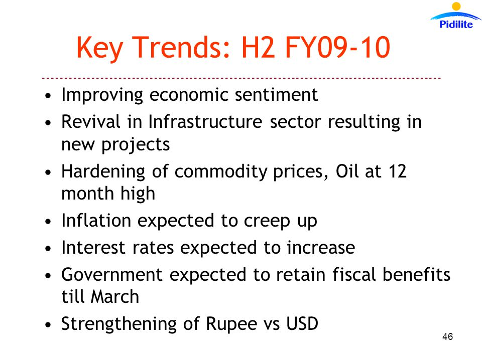 ------------------------------------------------------------------------------------------ 46 Key Trends: H2 FY09-10 Improving economic sentiment Revival in Infrastructure sector resulting in new projects Hardening of commodity prices, Oil at 12 month high Inflation expected to creep up Interest rates expected to increase Government expected to retain fiscal benefits till March Strengthening of Rupee vs USD