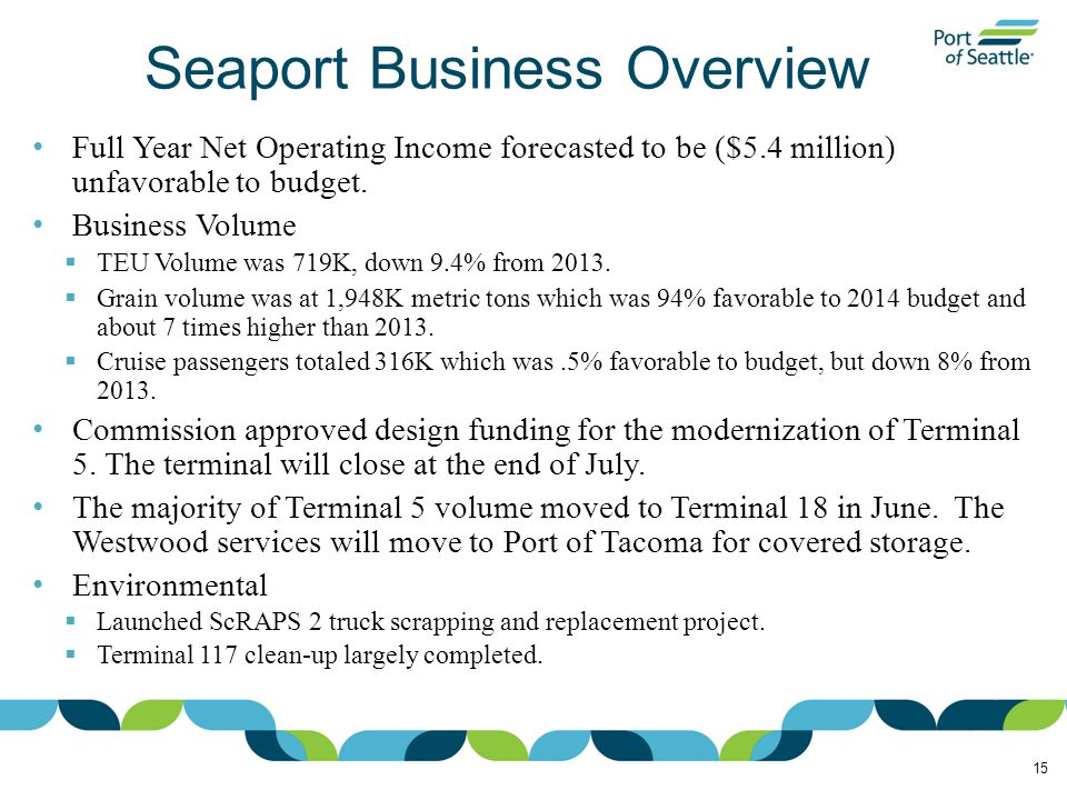 Seaport Business Overview Full Year Net Operating Income forecasted to be ($5.4 million) unfavorable to budget.