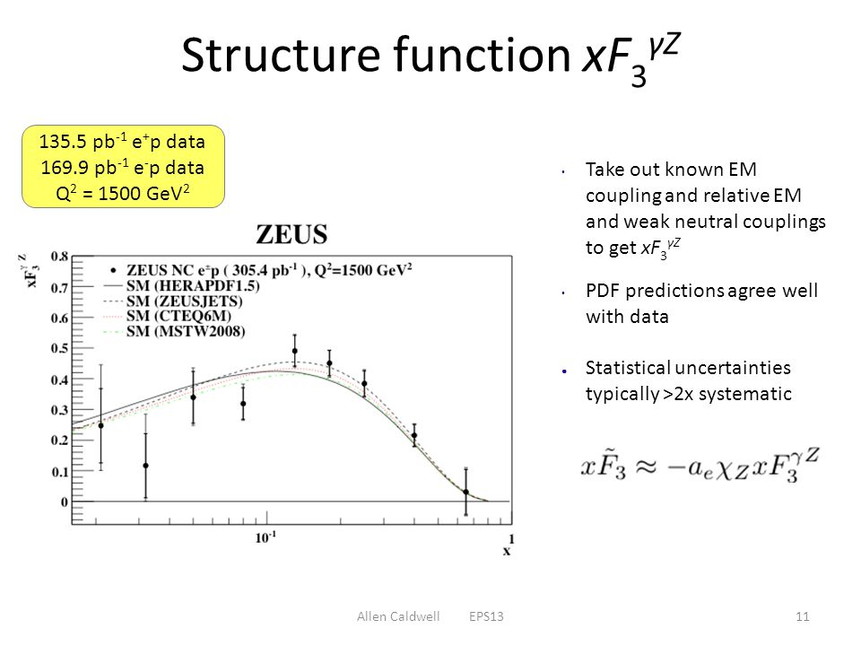 Allen Caldwell EPS1311 Structure function xF 3 γZ pb -1 e + p data pb -1 e - p data Q 2 = 1500 GeV 2 Take out known EM coupling and relative EM and weak neutral couplings to get xF 3 γZ PDF predictions agree well with data ● Statistical uncertainties typically >2x systematic