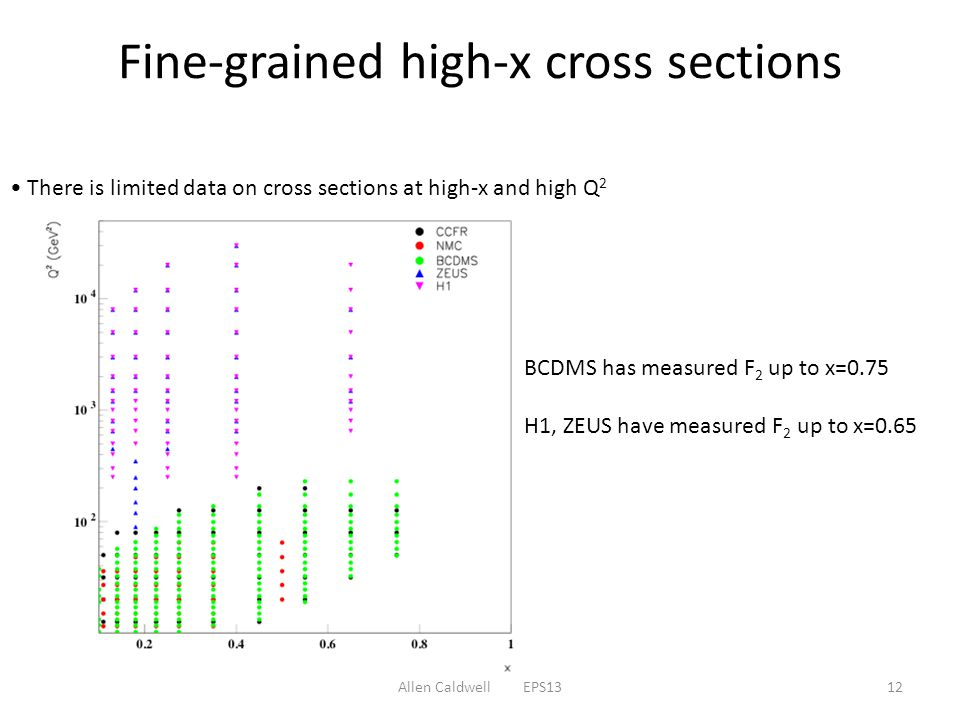 Fine-grained high-x cross sections There is limited data on cross sections at high-x and high Q 2 BCDMS has measured F 2 up to x=0.75 H1, ZEUS have measured F 2 up to x= Allen Caldwell EPS13