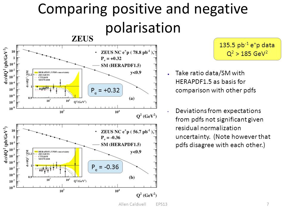 Allen Caldwell EPS137 Comparing positive and negative polarisation ● Take ratio data/SM with HERAPDF1.5 as basis for comparison with other pdfs Deviations from expectations from pdfs not significant given residual normalization uncertainty.