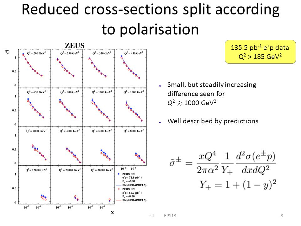 Allen Caldwell EPS138 Reduced cross-sections split according to polarisation ● Small, but steadily increasing difference seen for Q 2 ≳ 1000 GeV 2 ● Well described by predictions pb -1 e + p data Q 2 > 185 GeV 2