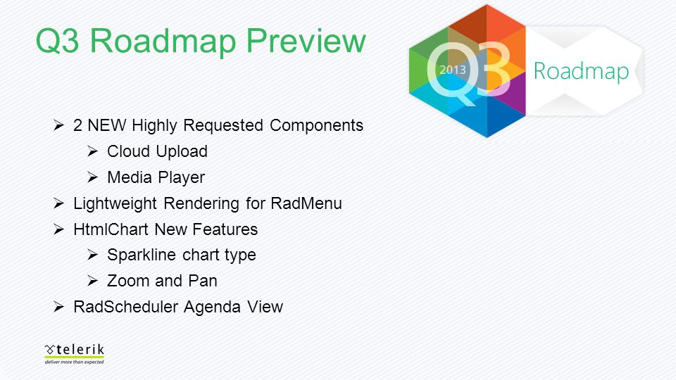 Q3 Roadmap Preview  2 NEW Highly Requested Components  Cloud Upload  Media Player  Lightweight Rendering for RadMenu  HtmlChart New Features  Sparkline chart type  Zoom and Pan  RadScheduler Agenda View