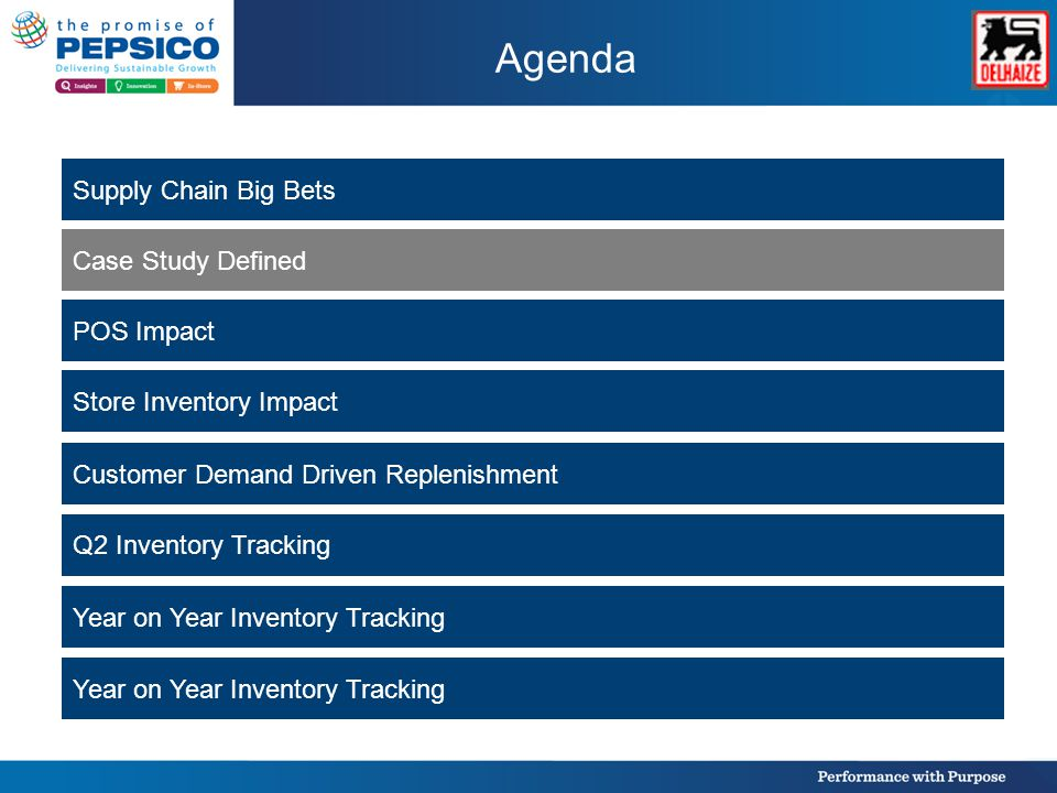 Agenda Supply Chain Big Bets Case Study Defined POS Impact Store Inventory Impact Customer Demand Driven Replenishment Q2 Inventory Tracking Year on Year Inventory Tracking