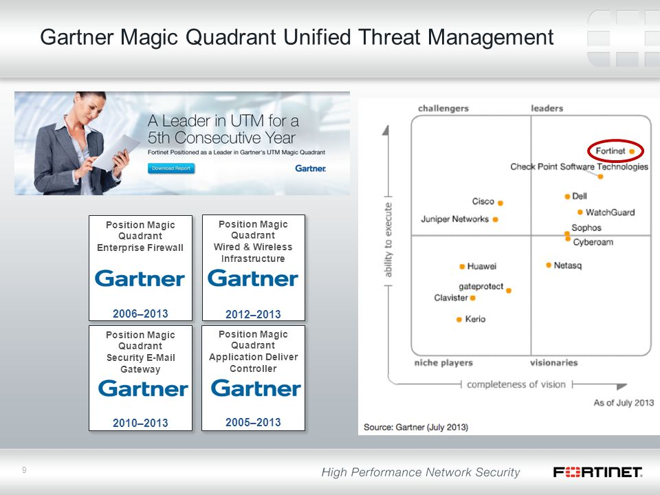 9 Gartner Magic Quadrant Unified Threat Management