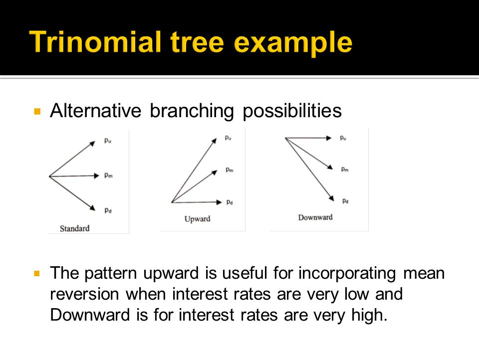  Alternative branching possibilities  The pattern upward is useful for incorporating mean reversion when interest rates are very low and Downward is for interest rates are very high.