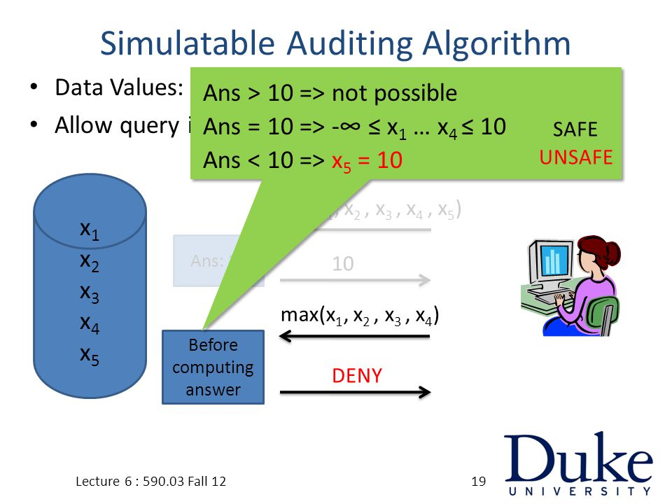 Simulatable Auditing Algorithm Data Values: {x 1, x 2, x 3, x 4, x 5 }, Queries: MAX.