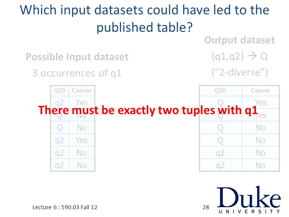 Which input datasets could have led to the published table.