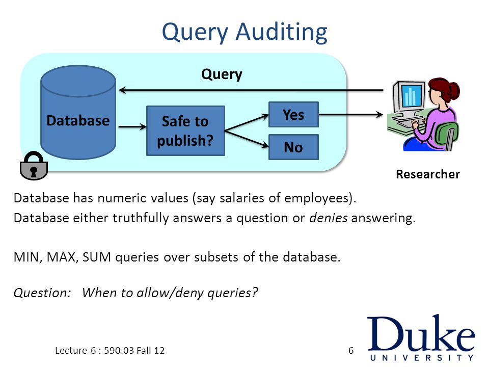 Query Auditing Database has numeric values (say salaries of employees).