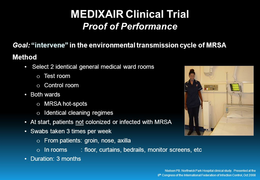Goal: intervene in the environmental transmission cycle of MRSA Method Select 2 identical general medical ward rooms o Test room o Control room Both wards o MRSA hot-spots o Identical cleaning regimes At start, patients not colonized or infected with MRSA Swabs taken 3 times per week o From patients: groin, nose, axilla o In rooms : floor, curtains, bedrails, monitor screens, etc Duration: 3 months MEDIXAIR Clinical Trial Proof of Performance Nielsen PB.