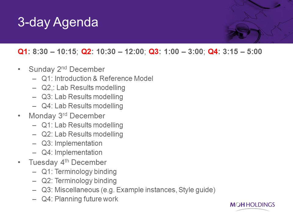 3-day Agenda Q1: 8:30 – 10:15; Q2: 10:30 – 12:00; Q3: 1:00 – 3:00; Q4: 3:15 – 5:00 Sunday 2 nd December –Q1: Introduction & Reference Model –Q2,: Lab Results modelling –Q3: Lab Results modelling –Q4: Lab Results modelling Monday 3 rd December –Q1: Lab Results modelling –Q2: Lab Results modelling –Q3: Implementation –Q4: Implementation Tuesday 4 th December –Q1: Terminology binding –Q2: Terminology binding –Q3: Miscellaneous (e.g.