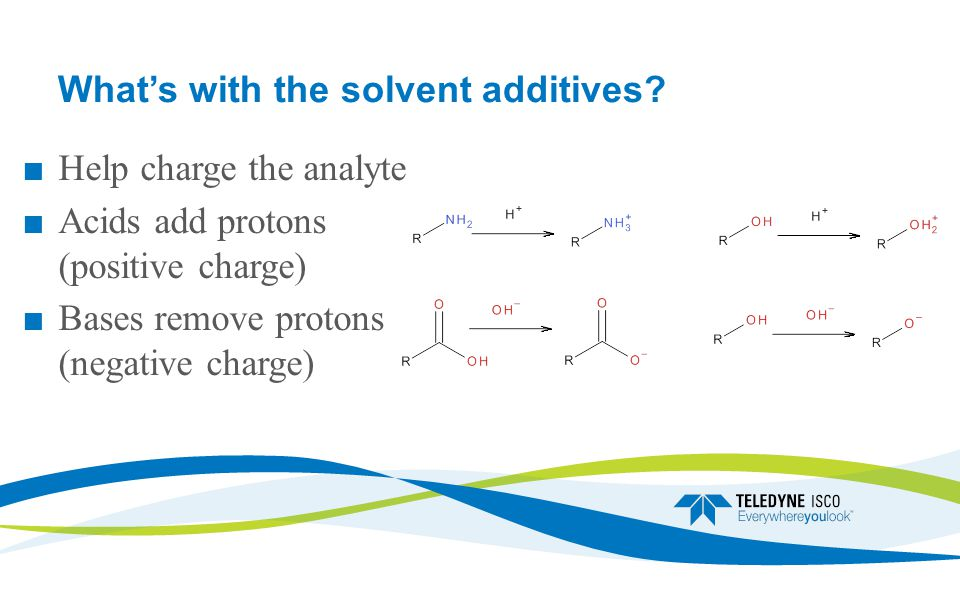 What's with the solvent additives.