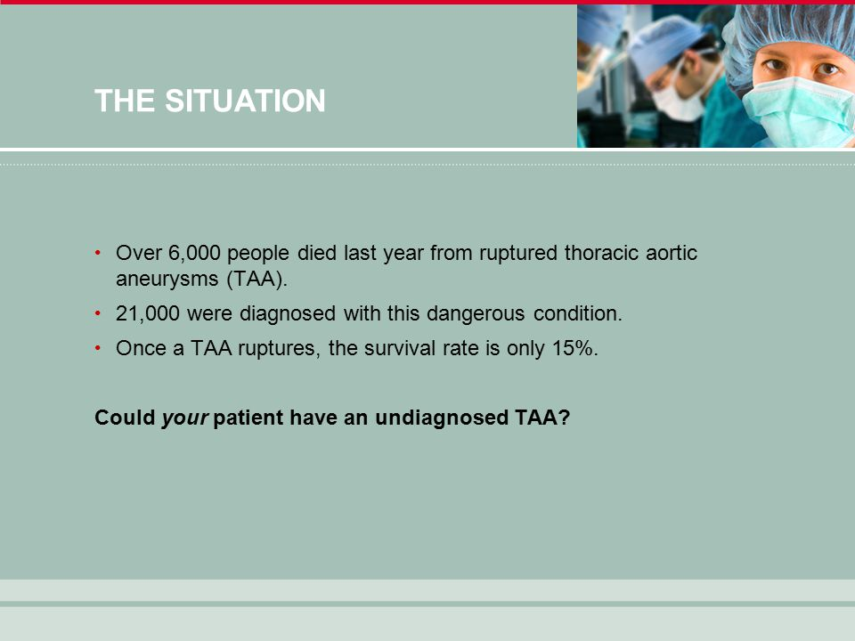 THE SITUATION Over 6,000 people died last year from ruptured thoracic aortic aneurysms (TAA).