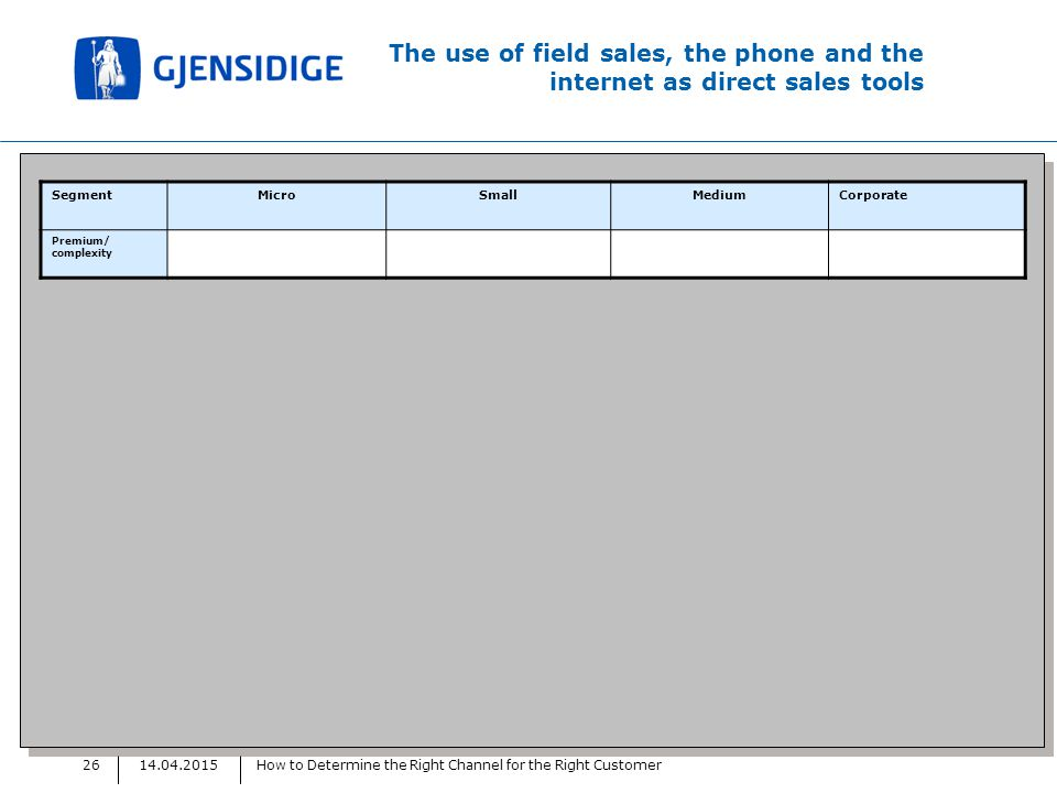 14.04.2015How to Determine the Right Channel for the Right Customer26 The use of field sales, the phone and the internet as direct sales tools SegmentMicroSmallMediumCorporate Premium/ complexity